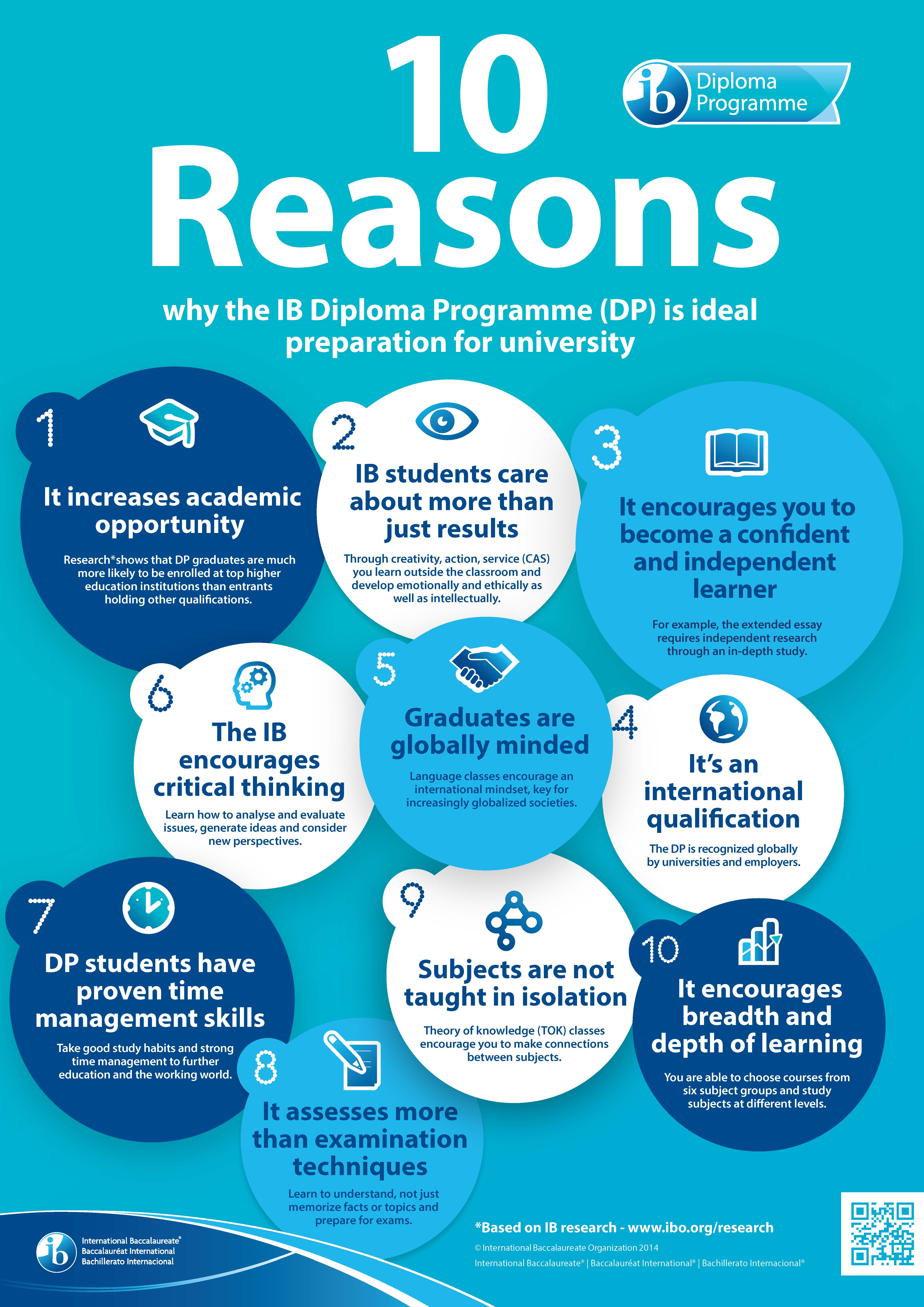 10 Reasons for IB (English)